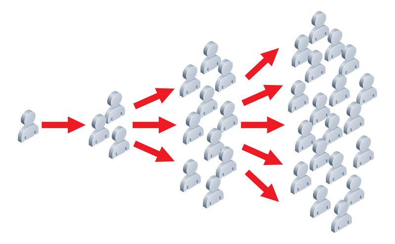 gli influenzatori e il link earning